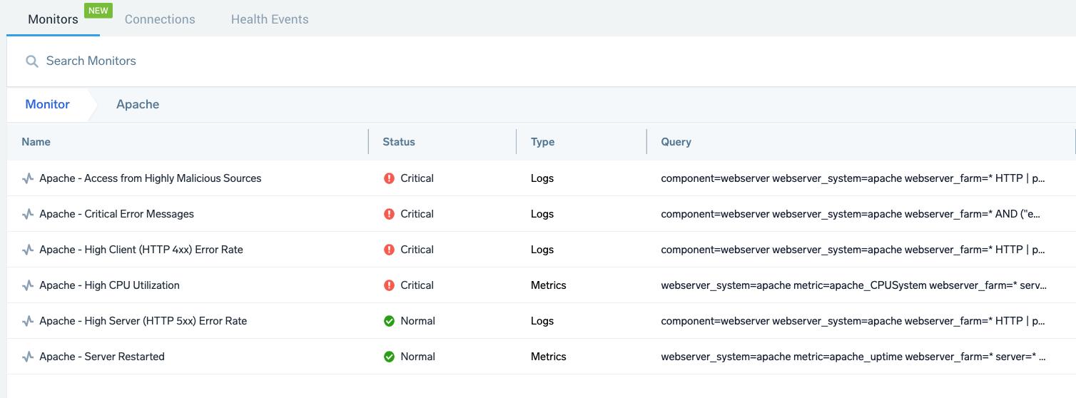 Apache Alerts Screenshot