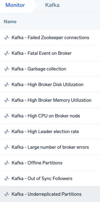 Kafka Alerts