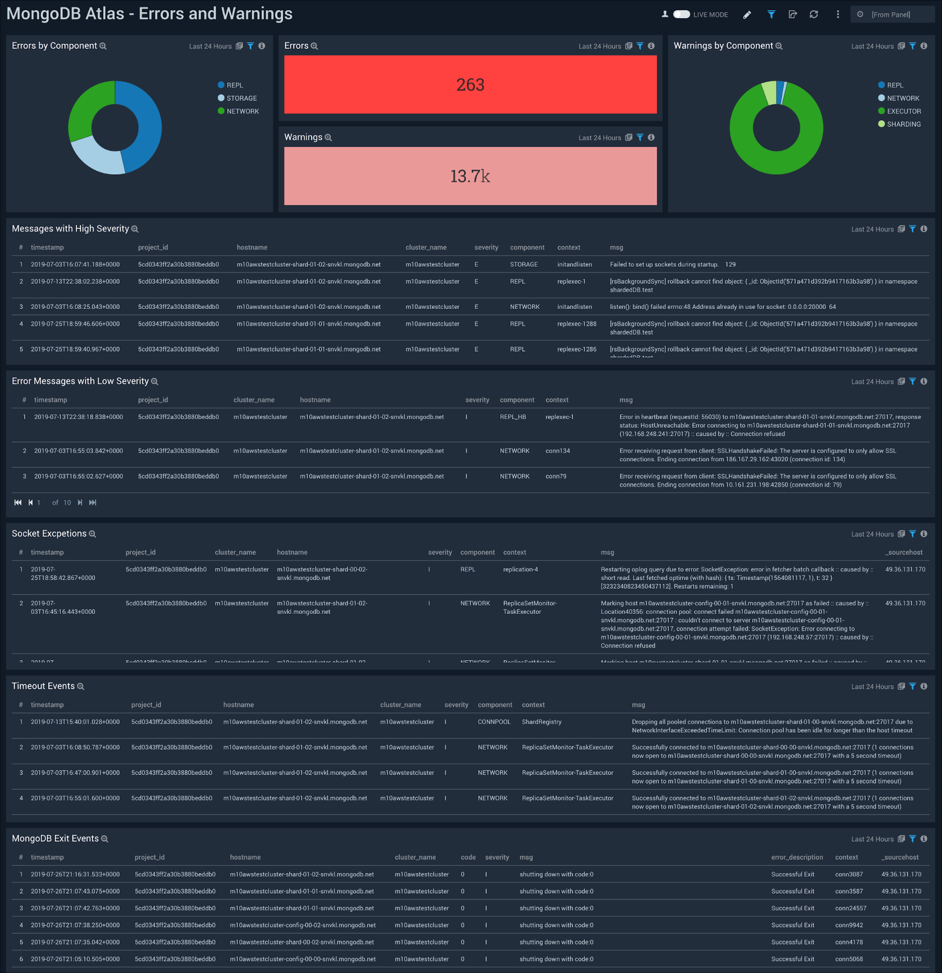 Monitor database health