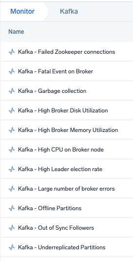 Monitoring Apache Kafka Clusters
