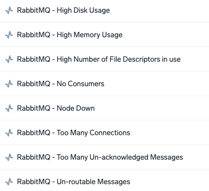 Monitor RabbitMQ Exchanges