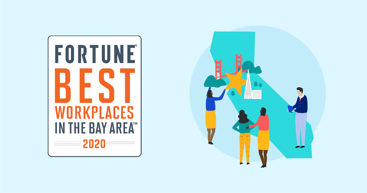 Fortune Best Workplaces in the Bay Area™ 2020