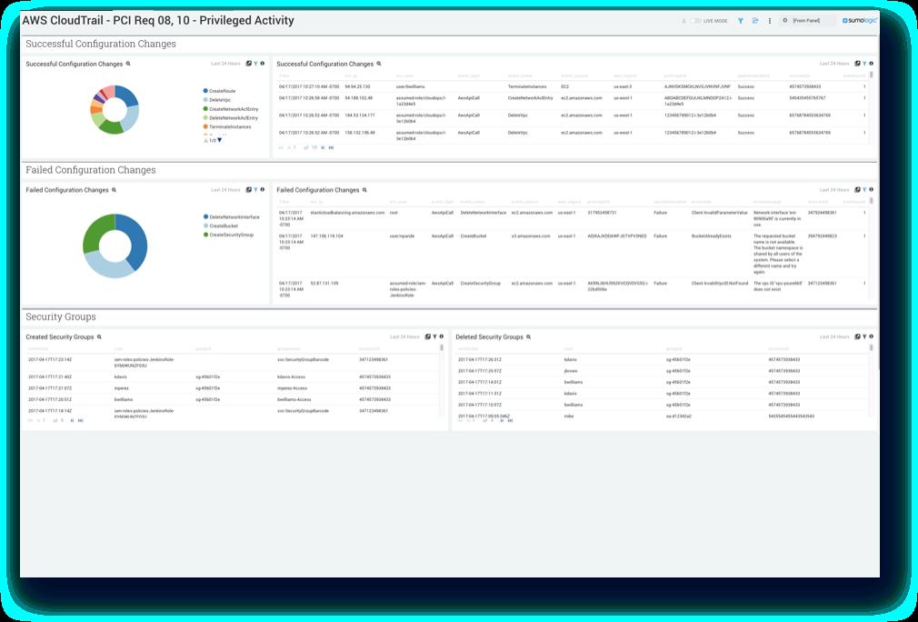 클라우드 규모에서 비용 효율적인 컴플라이언스 모니터링