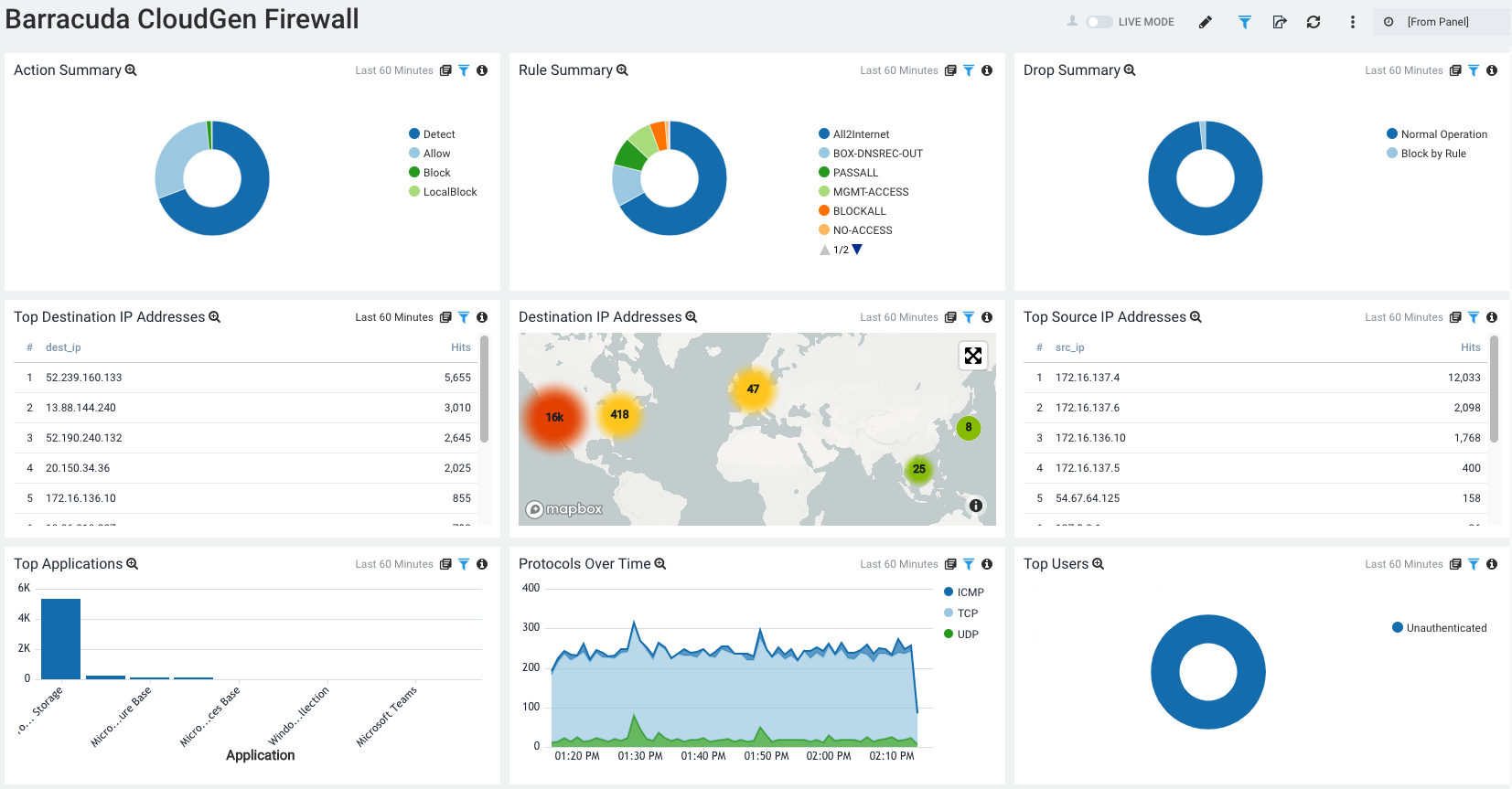 Sumo Logic App for Barracuda CloudGen Firewall