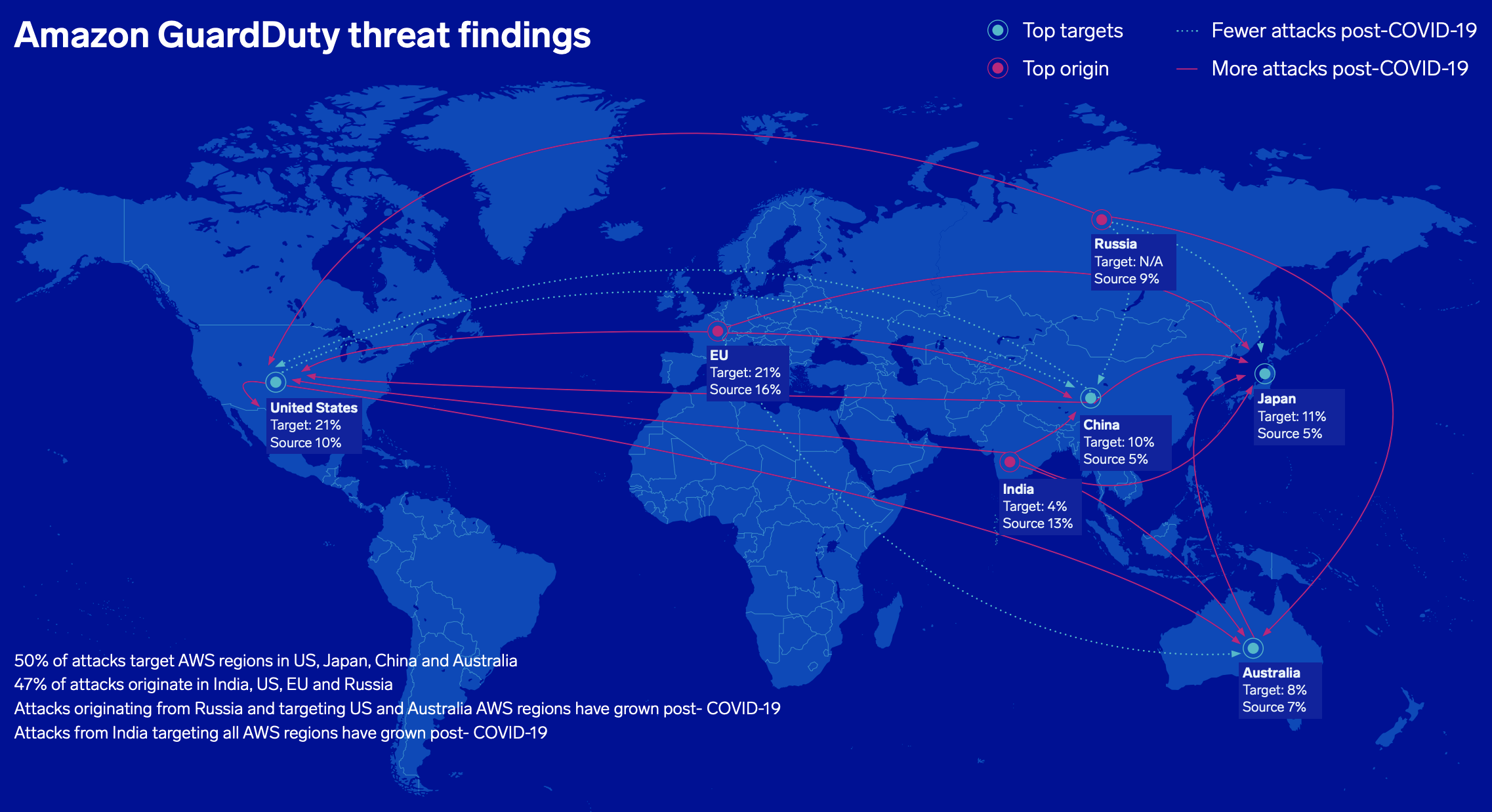 We measured and mapped the changing, global security landscape.