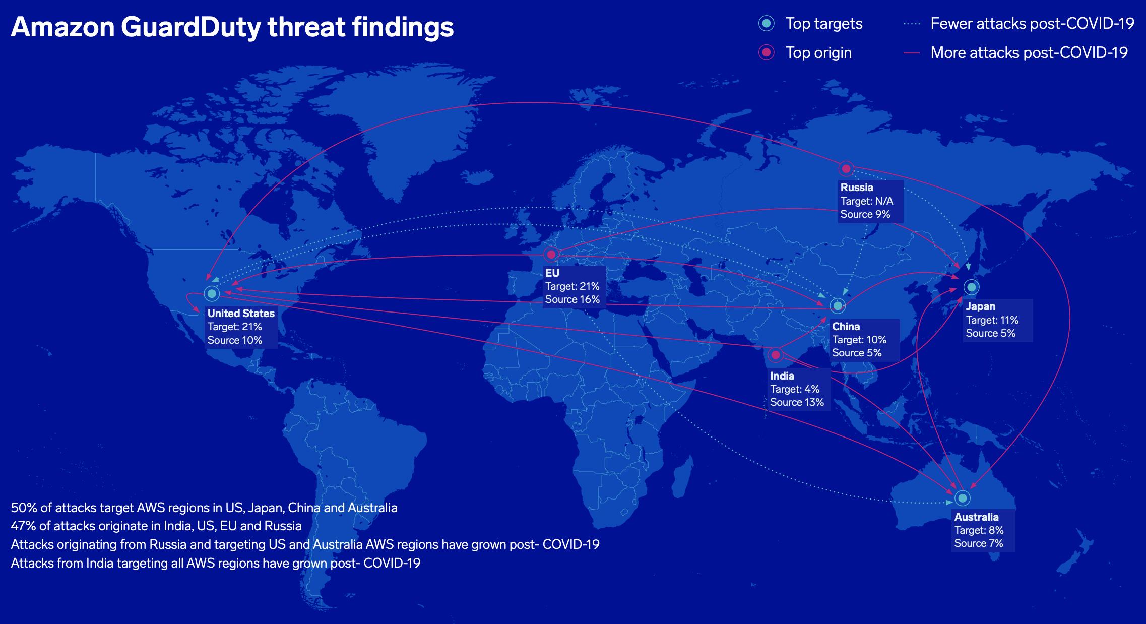 Sumo Logic은 변화하는 글로벌 보안 환경을 측정하고 매핑했습니다.