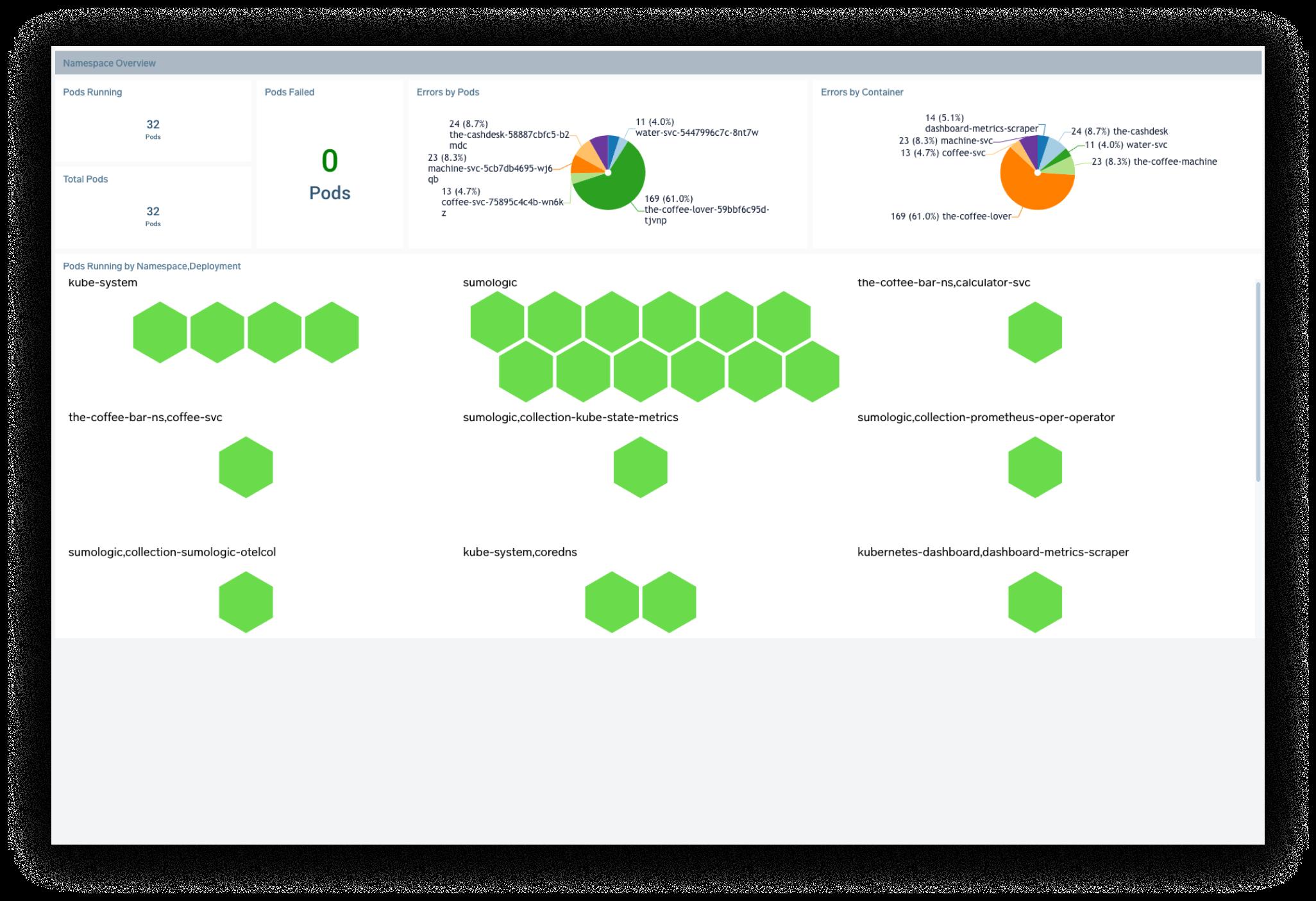 오픈 소스 데이터 수집 접근 방식