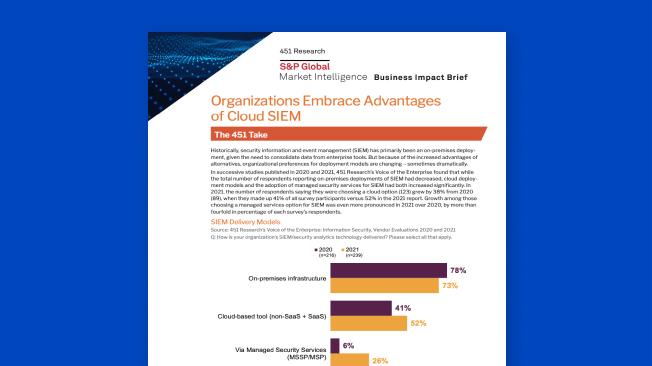 비즈니스가 활용하는 Cloud SIEM의 이점